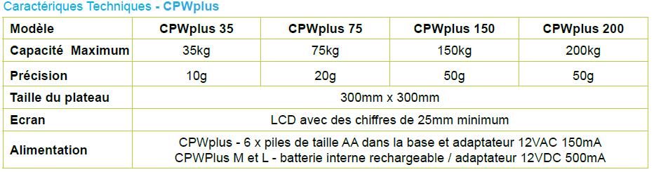 caractéristiques balance de pesée cpwplus - leboncommerce.fr